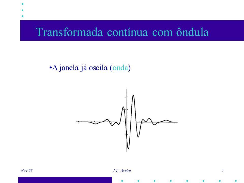 Nov 98 I.T., Aveiro 6 Transformada contínua com ôndula A onda é expandida ou contraída e transladada