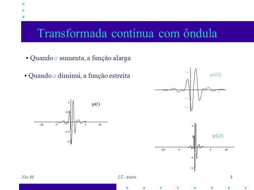 Nov 98 I.T., Aveiro 39 Generalizações Transformadas trigonométricas locais - senos e co-senos definidos em intervalos finitos e ligados de forma suave.