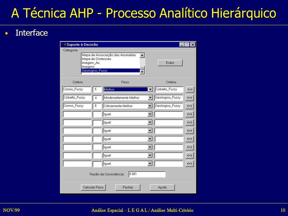 Análise Espacial - L E G A L / Análise Multi-Critério10NOV/99 Interface Interface A Técnica AHP - Processo Analítico Hierárquico