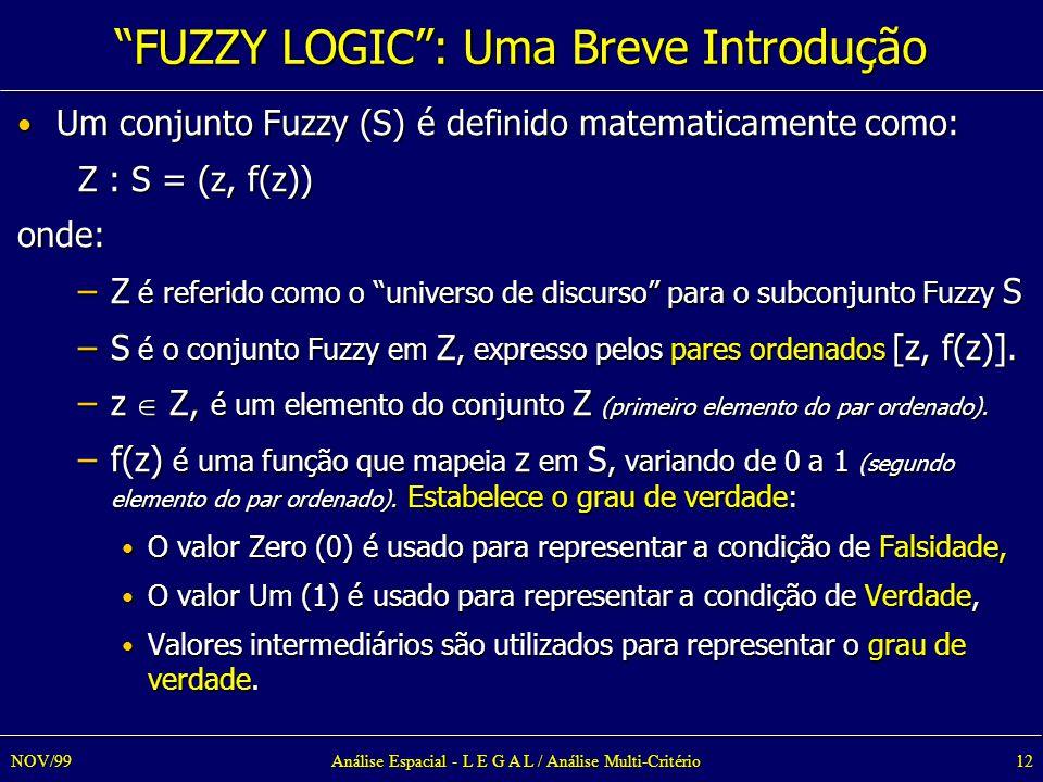 Análise Espacial - L E G A L / Análise Multi-Critério12NOV/99 Um conjunto Fuzzy (S) é definido matematicamente como: Um conjunto Fuzzy (S) é definido matematicamente como: Z : S = (z, f(z)) onde: –Z é referido como o universo de discurso para o subconjunto Fuzzy S –S é o conjunto Fuzzy em Z, expresso pelos pares ordenados [z, f(z)].