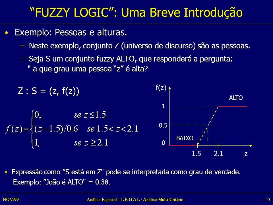 Análise Espacial - L E G A L / Análise Multi-Critério13NOV/99 Exemplo: Pessoas e alturas.