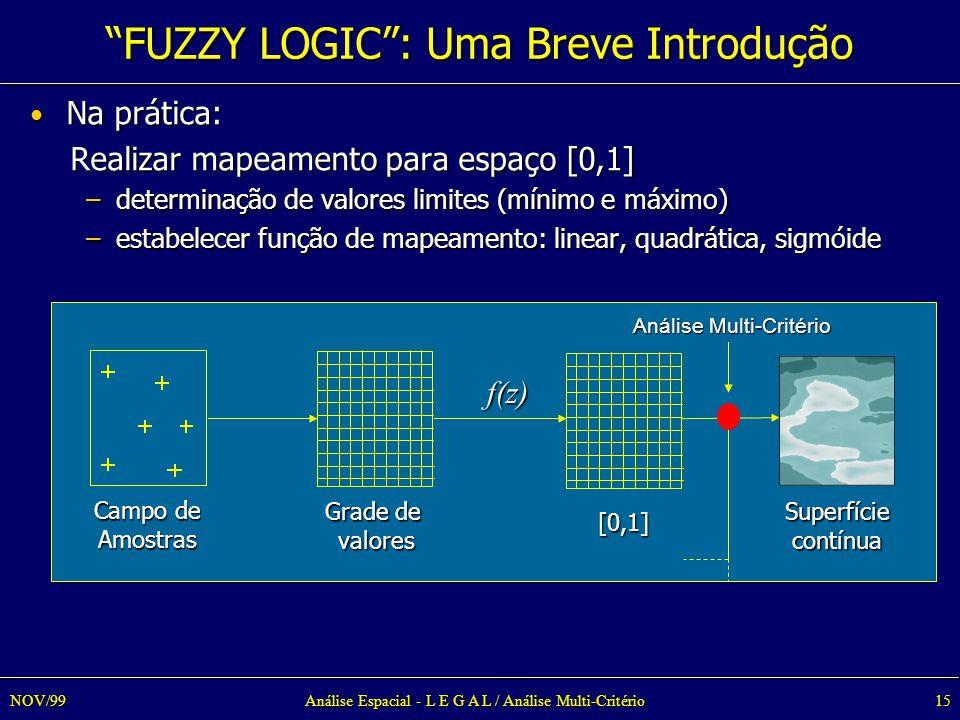 Análise Espacial - L E G A L / Análise Multi-Critério15NOV/99 Na prática: Na prática: Realizar mapeamento para espaço [0,1] Realizar mapeamento para espaço [0,1] –determinação de valores limites (mínimo e máximo) –estabelecer função de mapeamento: linear, quadrática, sigmóide FUZZY LOGIC : Uma Breve Introdução Campo de Amostras [0,1] Grade de valores valores f(z) Superfíciecontínua Análise Multi-Critério