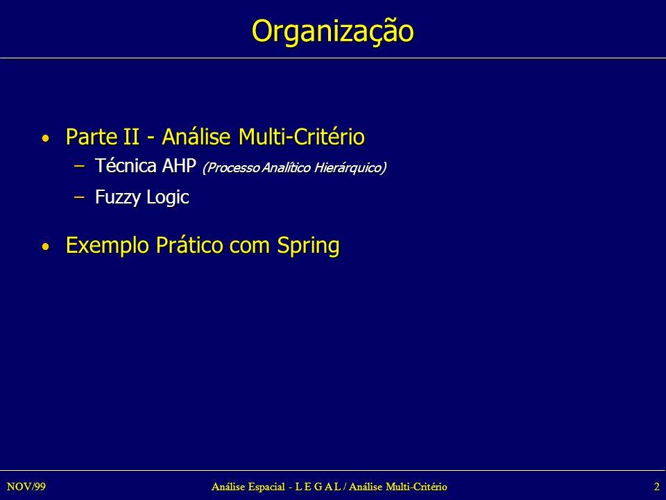 Análise Espacial - L E G A L / Análise Multi-Critério2NOV/99 Organização Parte II - Análise Multi-Critério Parte II - Análise Multi-Critério –Técnica AHP (Processo Analítico Hierárquico) –Fuzzy Logic Exemplo Prático com Spring Exemplo Prático com Spring