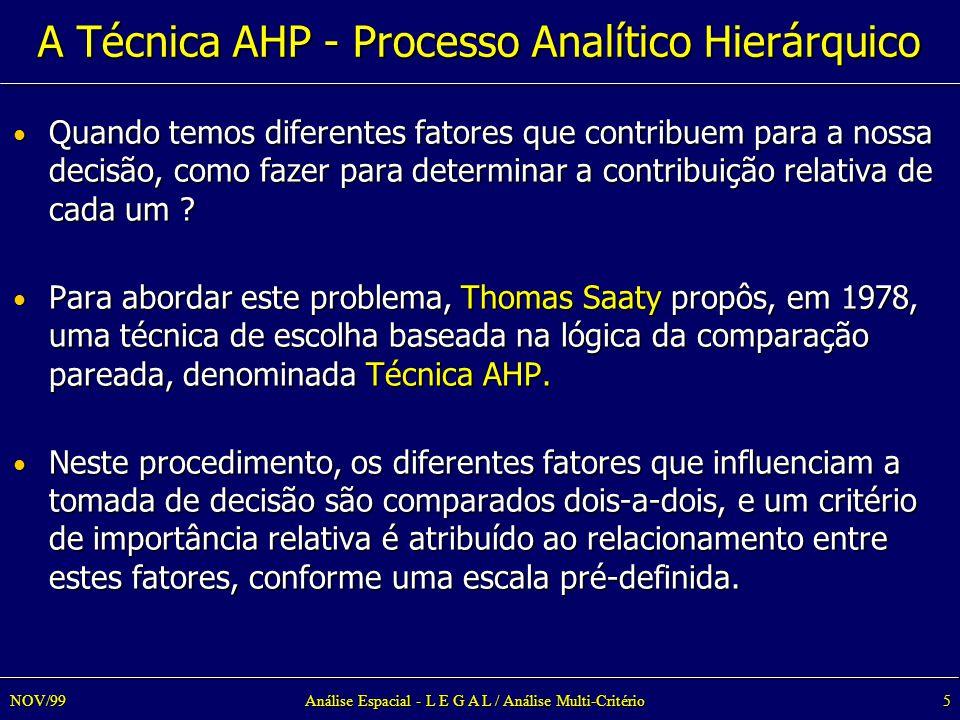 Análise Espacial - L E G A L / Análise Multi-Critério5NOV/99 A Técnica AHP - Processo Analítico Hierárquico Quando temos diferentes fatores que contribuem para a nossa decisão, como fazer para determinar a contribuição relativa de cada um .
