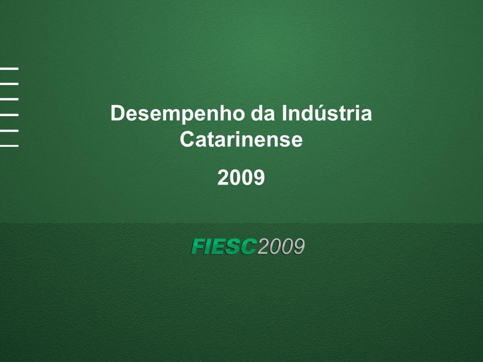 Desempenho da Indústria Catarinense 2009