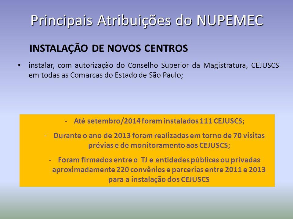 instalar, com autorização do Conselho Superior da Magistratura, CEJUSCS em todas as Comarcas do Estado de São Paulo; Principais Atribuições do NUPEMEC INSTALAÇÃO DE NOVOS CENTROS -Até setembro/2014 foram instalados 111 CEJUSCS; -Durante o ano de 2013 foram realizadas em torno de 70 visitas prévias e de monitoramento aos CEJUSCS; -Foram firmados entre o TJ e entidades públicas ou privadas aproximadamente 220 convênios e parcerias entre 2011 e 2013 para a instalação dos CEJUSCS