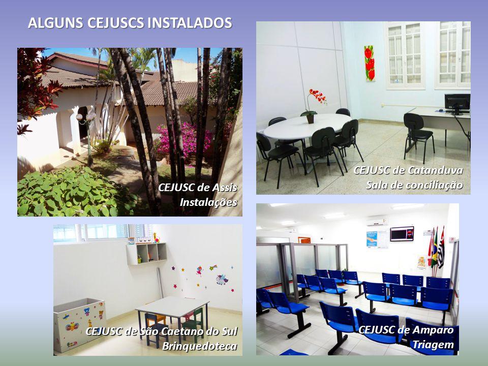 CEJUSC de Assis Instalações CEJUSC de Catanduva Sala de conciliação CEJUSC de São Caetano do Sul Brinquedoteca CEJUSC de Amparo Triagem ALGUNS CEJUSCS