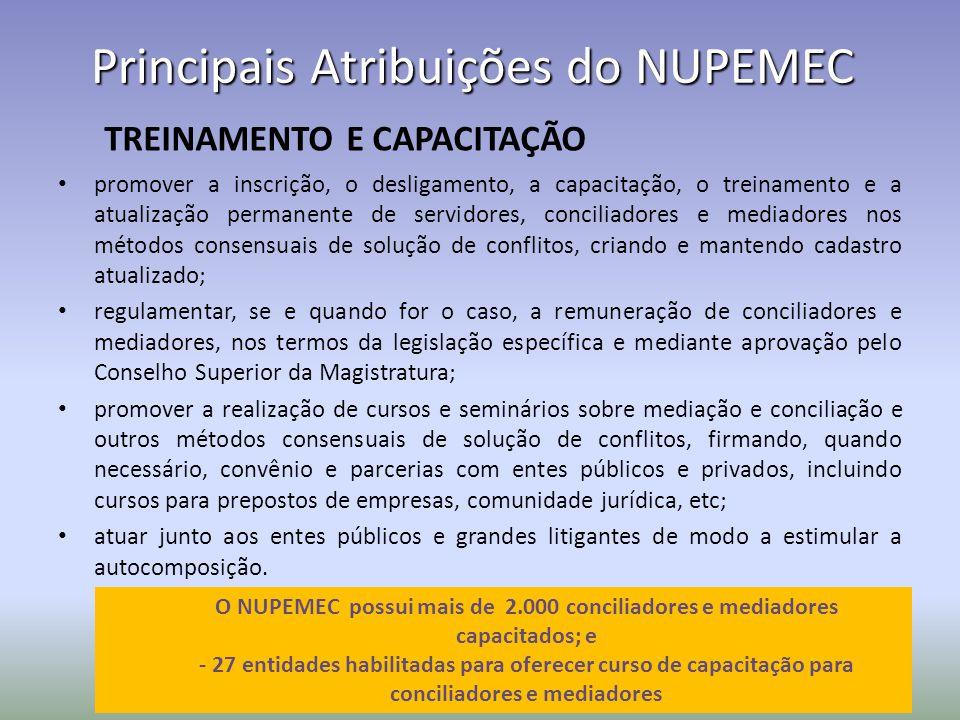 promover a inscrição, o desligamento, a capacitação, o treinamento e a atualização permanente de servidores, conciliadores e mediadores nos métodos co