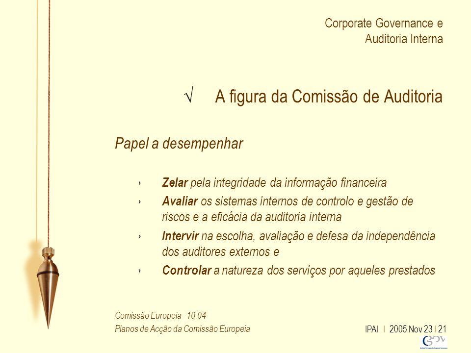 IPAI I 2005 Nov 23 I 21 Corporate Governance e Auditoria Interna √ A figura da Comissão de Auditoria Papel a desempenhar › Zelar pela integridade da i