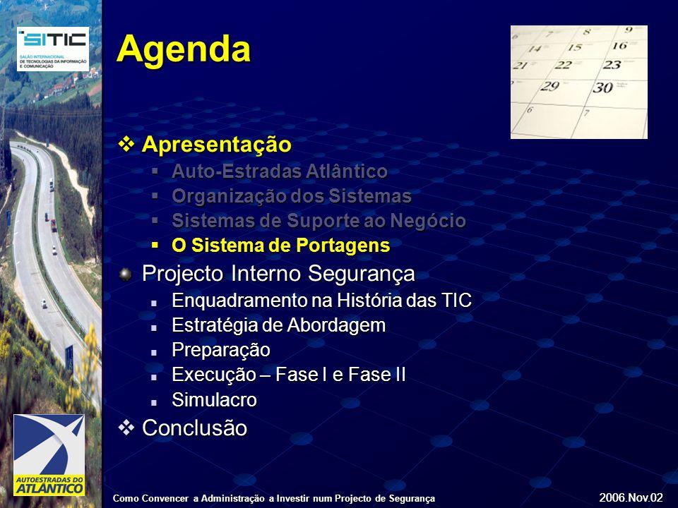 2006.Nov.02 Como Convencer a Administração a Investir num Projecto de Segurança 2006.Nov.02 Nível ViaNível Estação POS SIBS CE Estação TPS Via Verde Entidades Externas Nível Distribuição Dist.