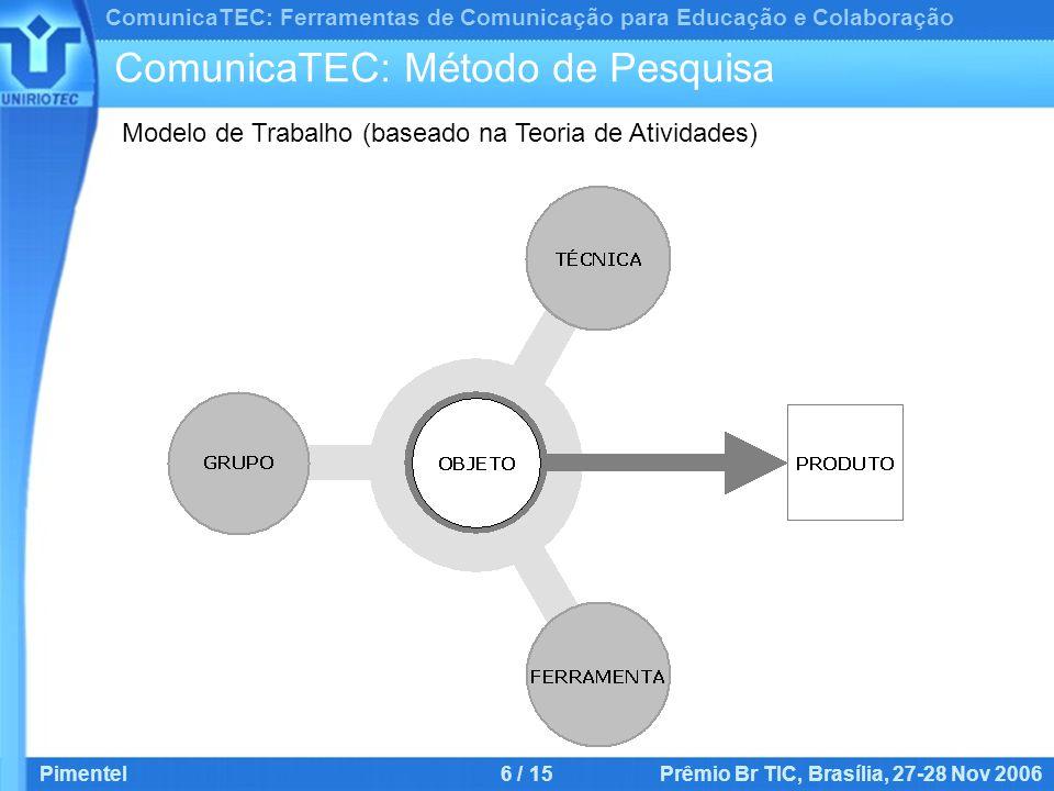 ComunicaTEC: Ferramentas de Comunicação para Educação e Colaboração Pimentel6 / 15 Prêmio Br TIC, Brasília, 27-28 Nov 2006 Modelo de Trabalho (baseado na Teoria de Atividades) ComunicaTEC: Método de Pesquisa