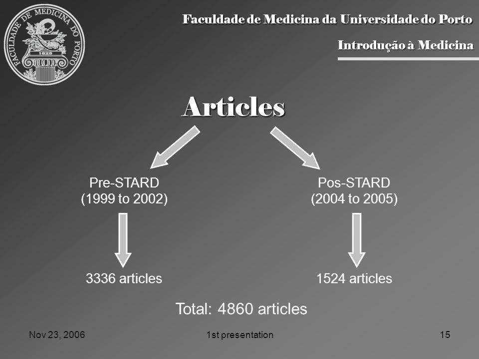 Nov 23, 20061st presentation15 Pos-STARD (2004 to 2005) 1524 articles Pre-STARD (1999 to 2002) 3336 articles Faculdade de Medicina da Universidade do