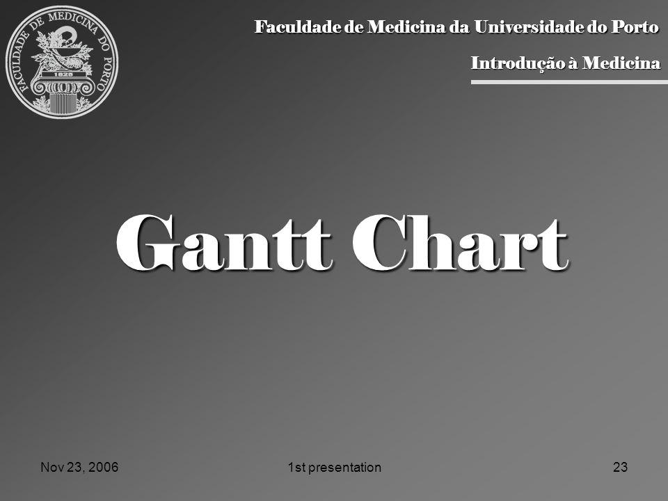 Nov 23, 20061st presentation23 Gantt Chart Gantt Chart Faculdade de Medicina da Universidade do Porto Faculdade de Medicina da Universidade do Porto Introdução à Medicina Introdução à Medicina