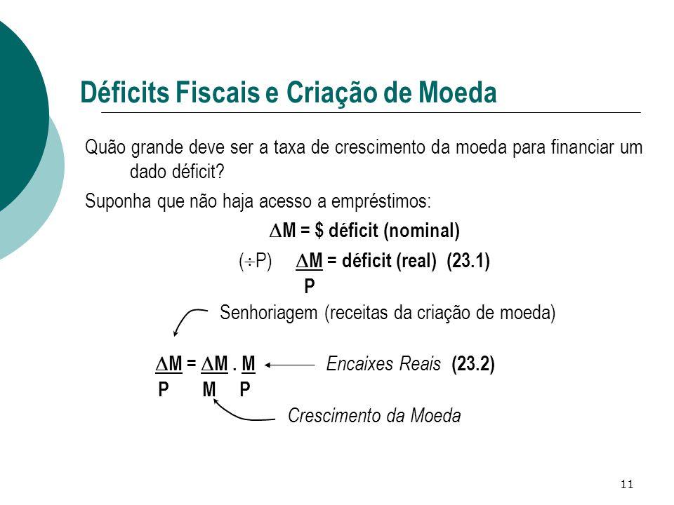 11 Déficits Fiscais e Criação de Moeda Quão grande deve ser a taxa de crescimento da moeda para financiar um dado déficit? Suponha que não haja acesso