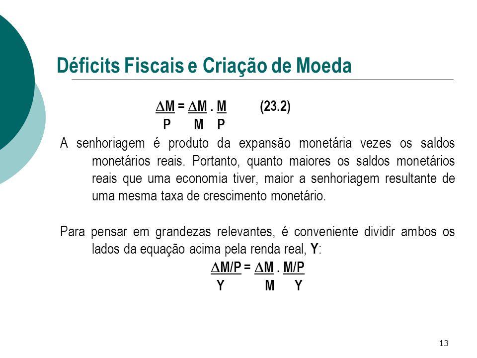 13 Déficits Fiscais e Criação de Moeda  M =  M. M (23.2) P M P A senhoriagem é produto da expansão monetária vezes os saldos monetários reais. Porta