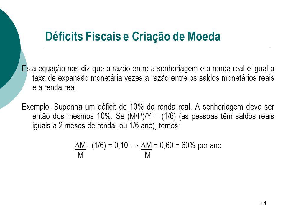 14 Déficits Fiscais e Criação de Moeda Esta equação nos diz que a razão entre a senhoriagem e a renda real é igual a taxa de expansão monetária vezes
