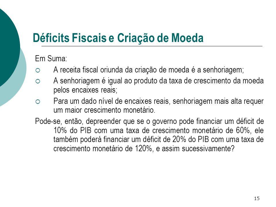 15 Déficits Fiscais e Criação de Moeda Em Suma:  A receita fiscal oriunda da criação de moeda é a senhoriagem;  A senhoriagem é igual ao produto da