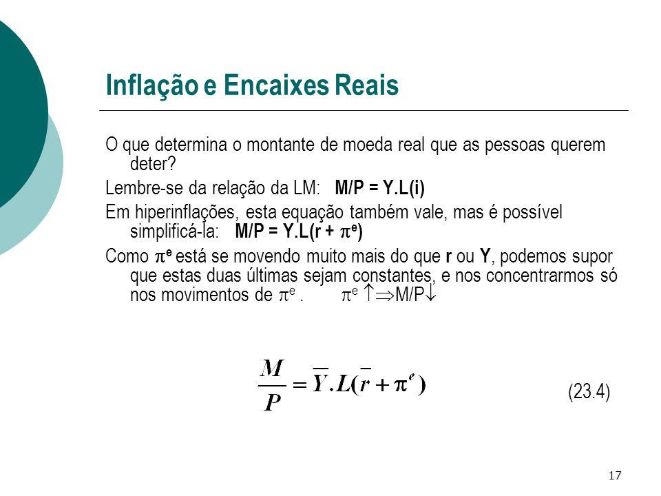 17 Inflação e Encaixes Reais O que determina o montante de moeda real que as pessoas querem deter? Lembre-se da relação da LM: M/P = Y.L(i) Em hiperin