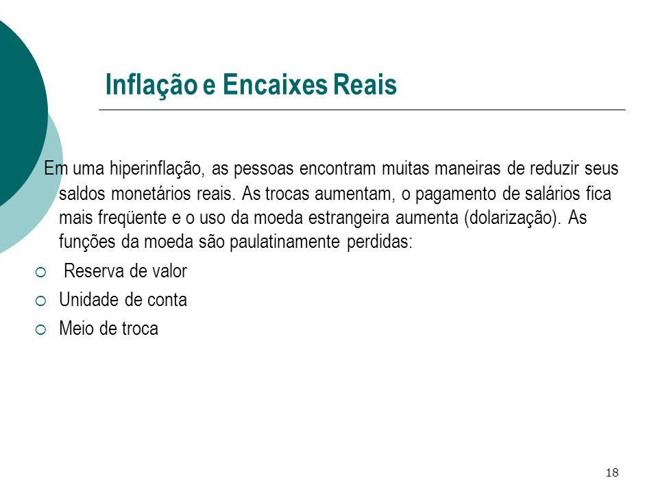 18 Inflação e Encaixes Reais Em uma hiperinflação, as pessoas encontram muitas maneiras de reduzir seus saldos monetários reais. As trocas aumentam, o