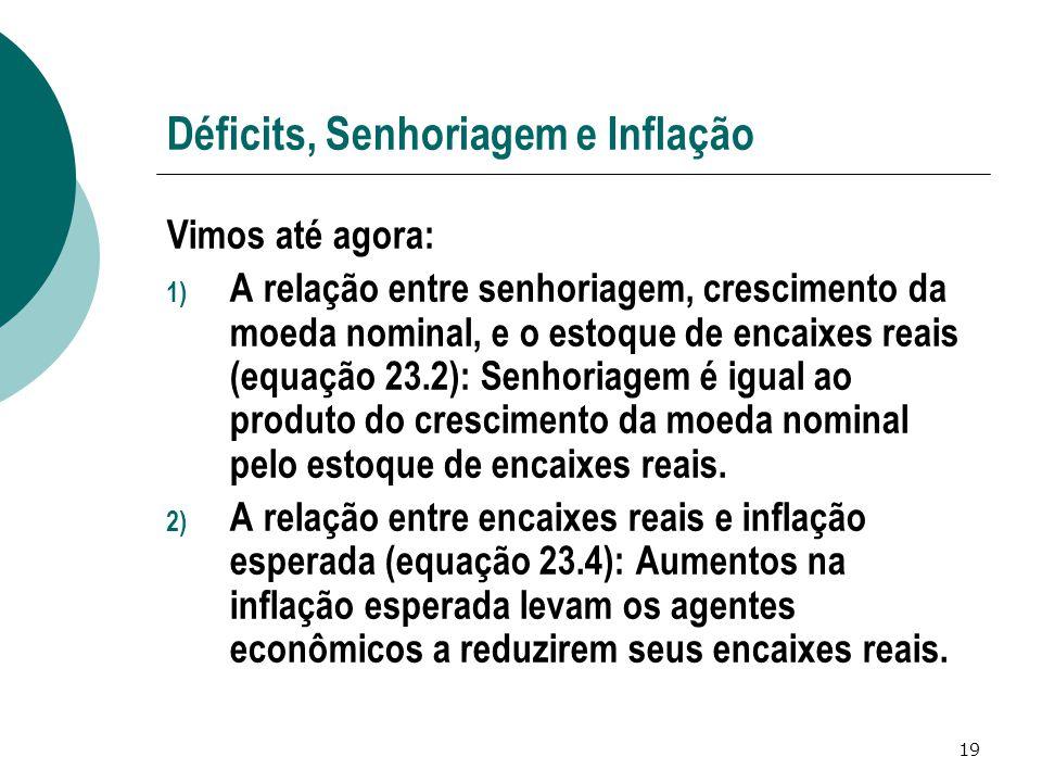19 Déficits, Senhoriagem e Inflação Vimos até agora: 1) A relação entre senhoriagem, crescimento da moeda nominal, e o estoque de encaixes reais (equa