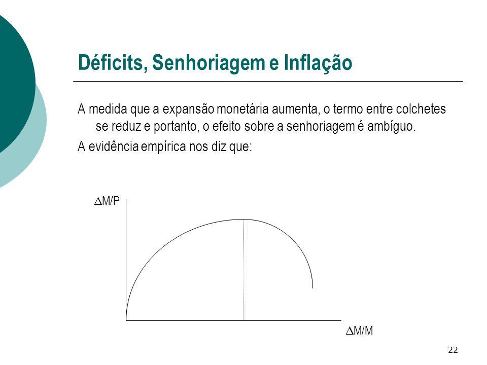 22 Déficits, Senhoriagem e Inflação A medida que a expansão monetária aumenta, o termo entre colchetes se reduz e portanto, o efeito sobre a senhoriag