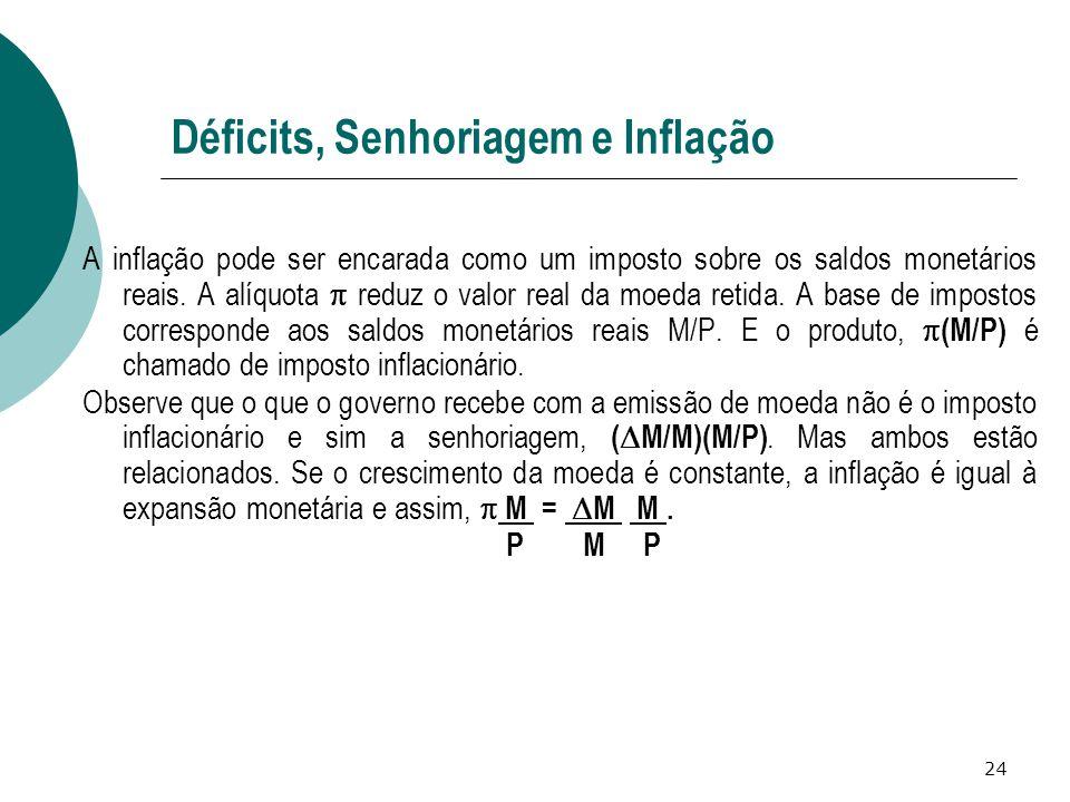 24 Déficits, Senhoriagem e Inflação A inflação pode ser encarada como um imposto sobre os saldos monetários reais. A alíquota  reduz o valor real da