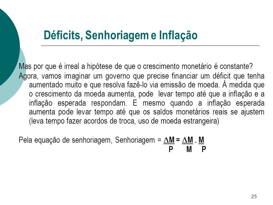 25 Déficits, Senhoriagem e Inflação Mas por que é irreal a hipótese de que o crescimento monetário é constante? Agora, vamos imaginar um governo que p
