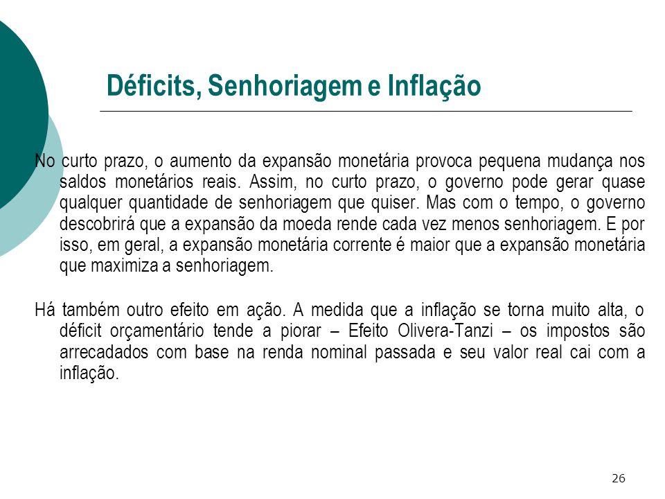 26 Déficits, Senhoriagem e Inflação No curto prazo, o aumento da expansão monetária provoca pequena mudança nos saldos monetários reais. Assim, no cur