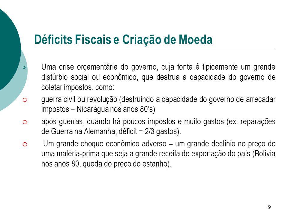 9 Déficits Fiscais e Criação de Moeda  Uma crise orçamentária do governo, cuja fonte é tipicamente um grande distúrbio social ou econômico, que destr