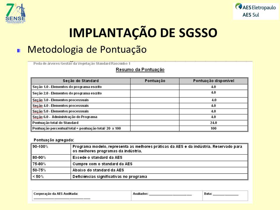 HIERARQUIA DE PROCEDIMENTOS STANDARDS AES CORP.