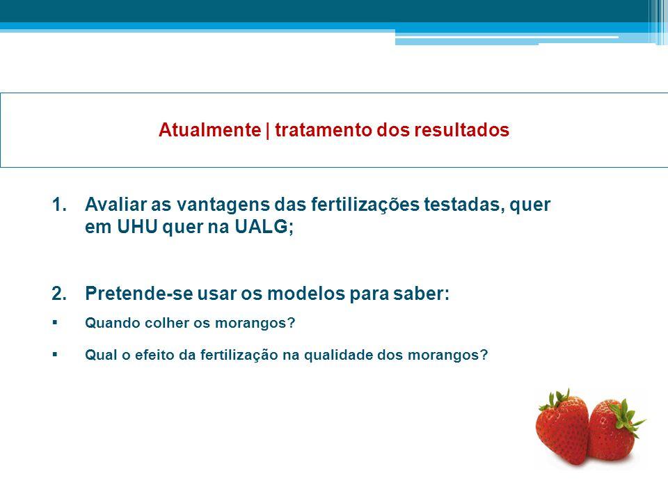 Atualmente | tratamento dos resultados 1.Avaliar as vantagens das fertilizações testadas, quer em UHU quer na UALG; 2.Pretende-se usar os modelos para
