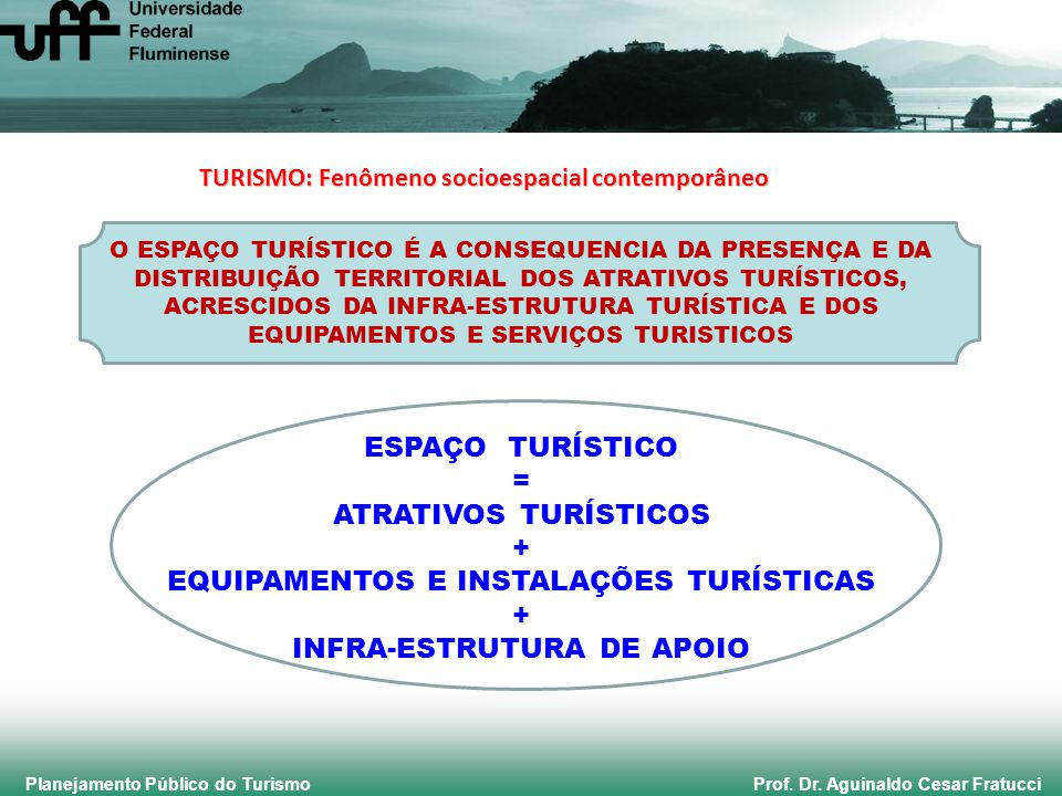 Planejamento Público do Turismo Prof. Dr. Aguinaldo Cesar Fratucci TURISMO: Fenômeno socioespacial contemporâneo O ESPAÇO TURÍSTICO É A CONSEQUENCIA D