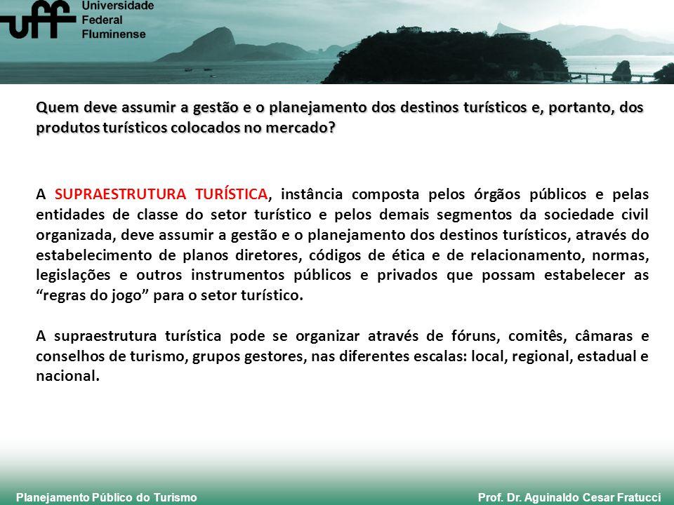 Planejamento Público do Turismo Prof. Dr. Aguinaldo Cesar Fratucci A SUPRAESTRUTURA TURÍSTICA, instância composta pelos órgãos públicos e pelas entida