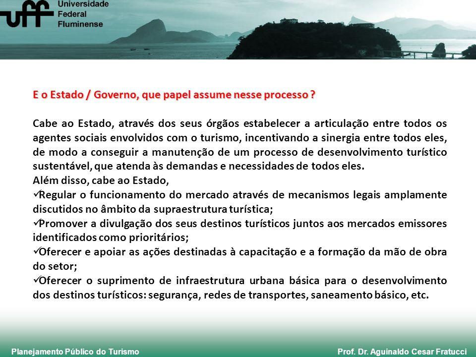 Planejamento Público do Turismo Prof. Dr. Aguinaldo Cesar Fratucci E o Estado / Governo, que papel assume nesse processo ? Cabe ao Estado, através dos