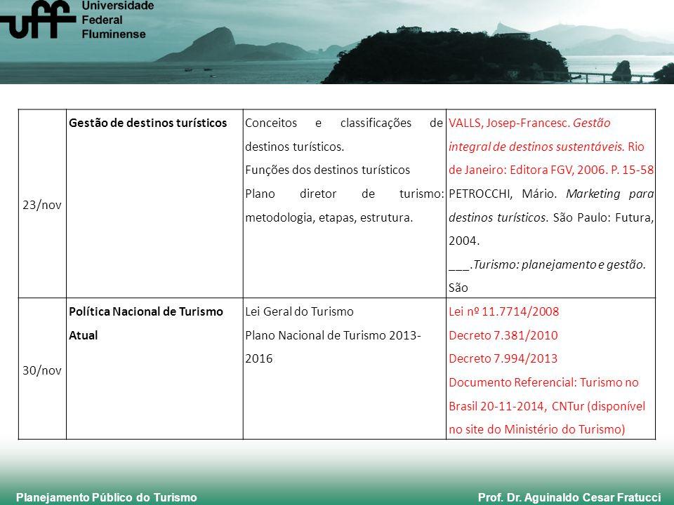 Planejamento Público do Turismo Prof. Dr. Aguinaldo Cesar Fratucci 23/nov Gestão de destinos turísticos Conceitos e classificações de destinos turísti