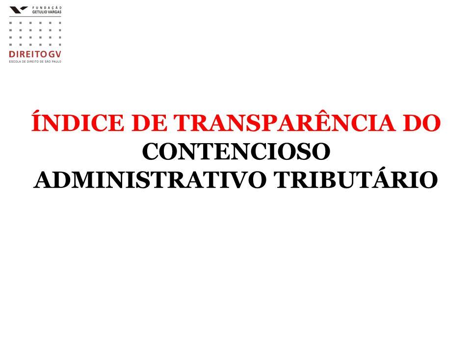ÍNDICE DE TRANSPARÊNCIA DO CONTENCIOSO ADMINISTRATIVO TRIBUTÁRIO