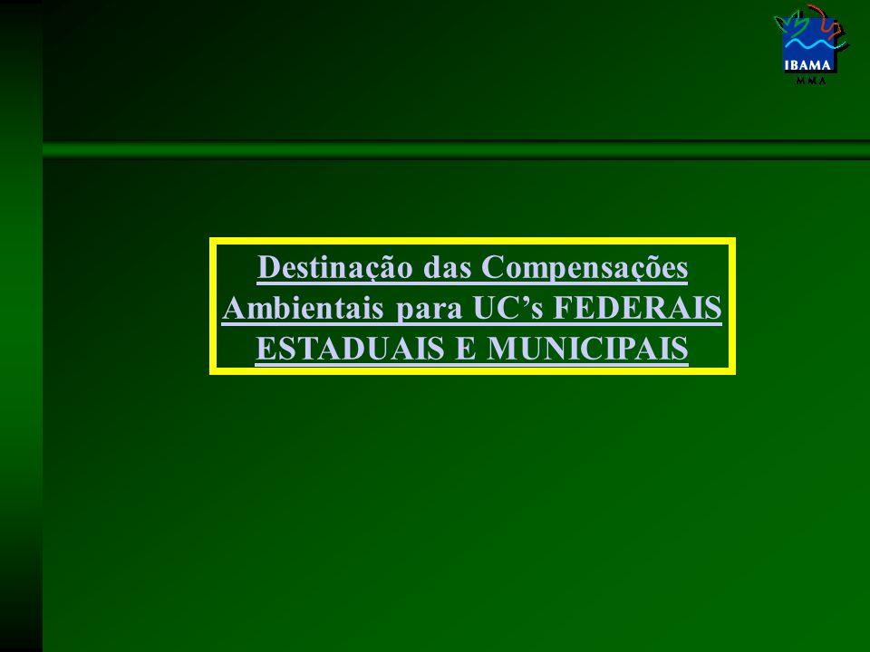 Destinação das Compensações Ambientais para UC's FEDERAIS ESTADUAIS E MUNICIPAIS