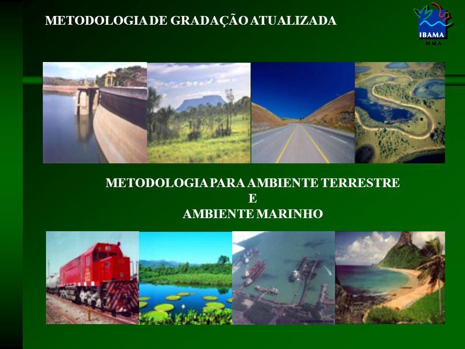 METODOLOGIA DE GRADAÇÃO ATUALIZADA METODOLOGIA PARA AMBIENTE TERRESTRE E AMBIENTE MARINHO