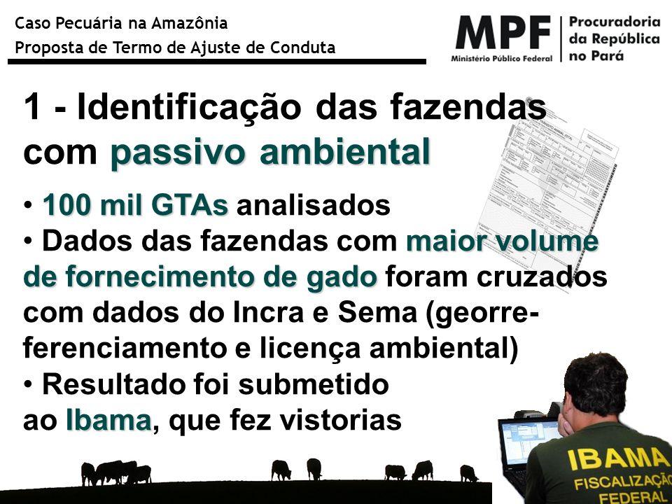 Caso Pecuária na Amazônia Proposta de Termo de Ajuste de Conduta passivo ambiental 1 - Identificação das fazendas com passivo ambiental 100 mil GTAs 1