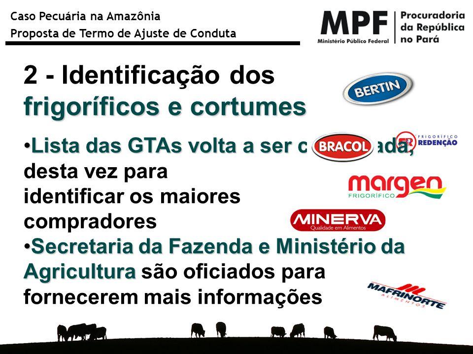 Caso Pecuária na Amazônia Proposta de Termo de Ajuste de Conduta frigoríficos e cortumes 2 - Identificação dos frigoríficos e cortumes Lista das GTAs