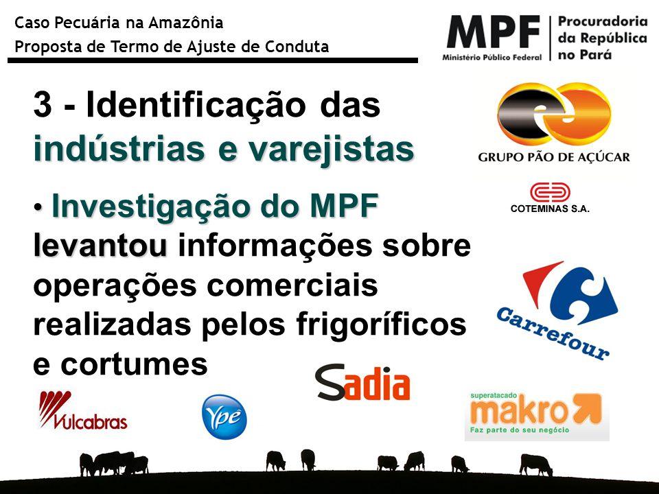 Caso Pecuária na Amazônia Proposta de Termo de Ajuste de Conduta indústrias e varejistas 3 - Identificação das indústrias e varejistas Investigação do