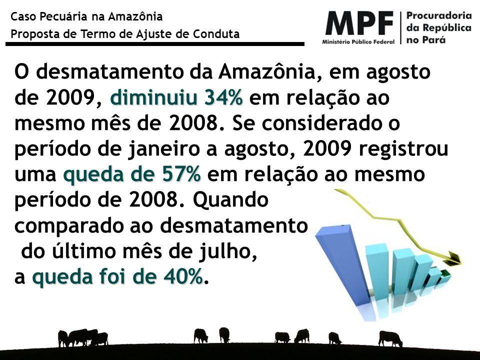 Caso Pecuária na Amazônia Proposta de Termo de Ajuste de Conduta diminuiu 34% queda de 57% O desmatamento da Amazônia, em agosto de 2009, diminuiu 34%