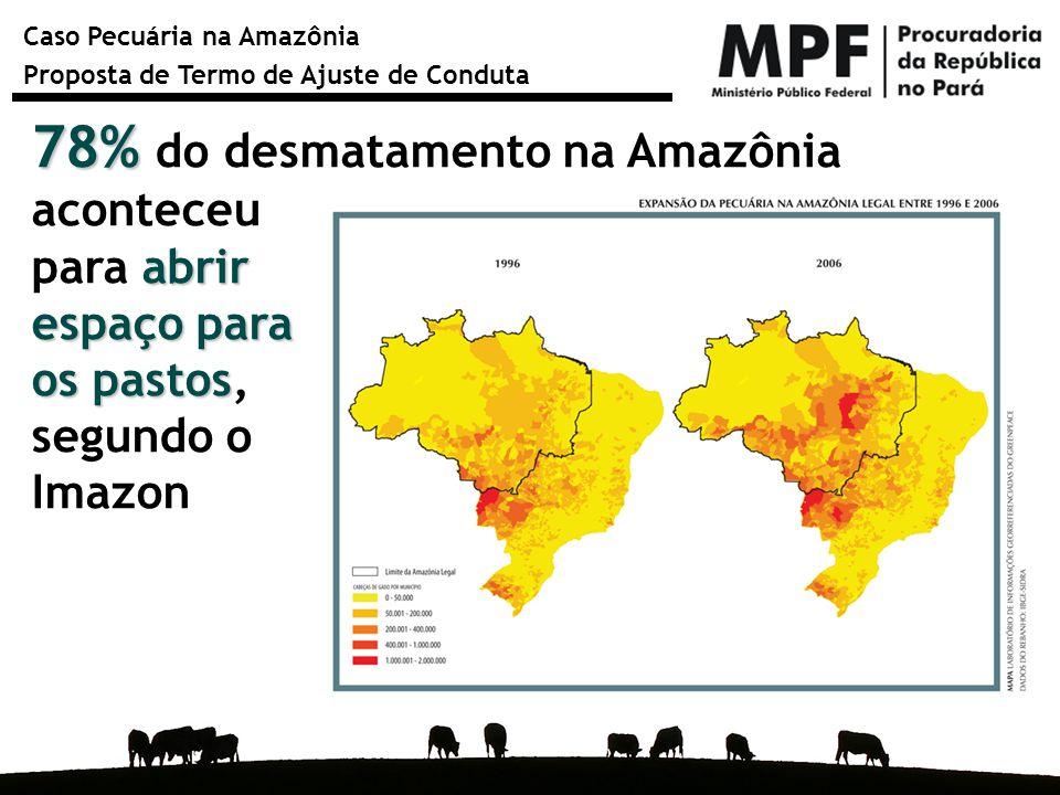 Caso Pecuária na Amazônia Proposta de Termo de Ajuste de Conduta 78% 78% do desmatamento na Amazônia aconteceu abrir para abrir espaço para os pastos