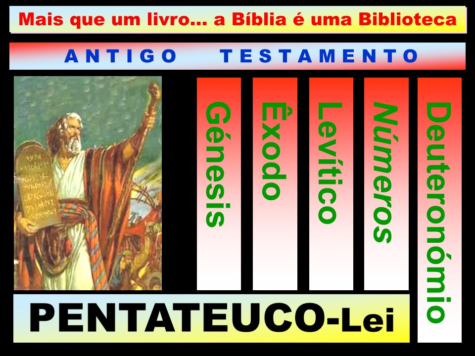 Mais que um livro… a Bíblia é uma Biblioteca A N T I G O T E S T A M E N T O Génesis Êxodo Levítico Números Deuteronómio PENTATEUCO- Lei