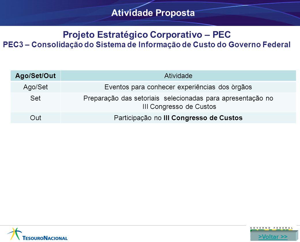 Atividade Proposta Projeto Estratégico Corporativo – PEC PEC3 – Consolidação do Sistema de Informação de Custo do Governo Federal Ago/Set/OutAtividade