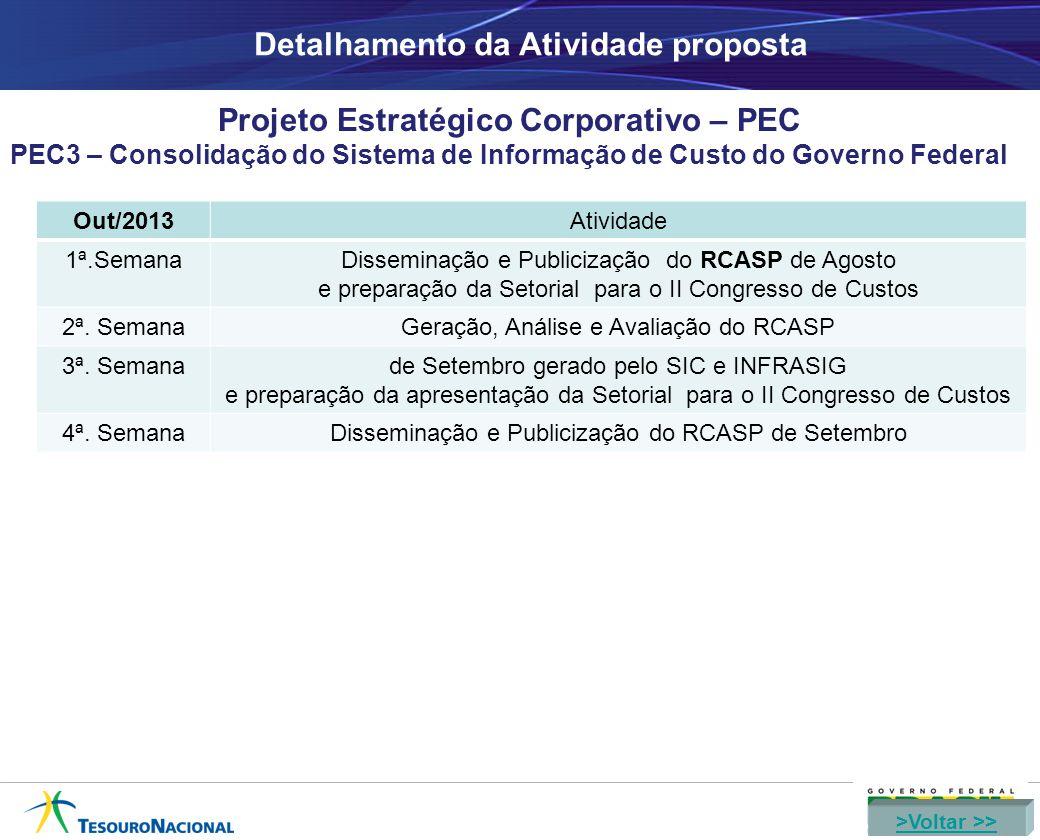 Detalhamento da Atividade proposta Projeto Estratégico Corporativo – PEC PEC3 – Consolidação do Sistema de Informação de Custo do Governo Federal Out/
