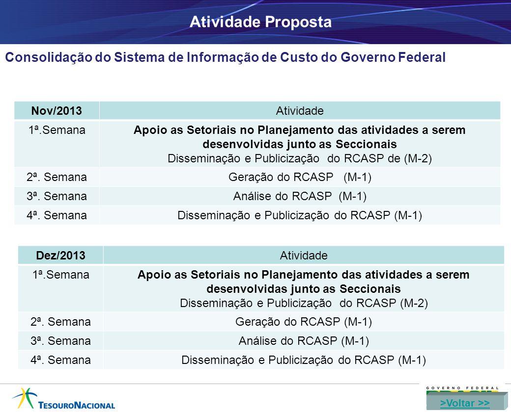 Atividade Proposta Consolidação do Sistema de Informação de Custo do Governo Federal Nov/2013Atividade 1ª.SemanaApoio as Setoriais no Planejamento das