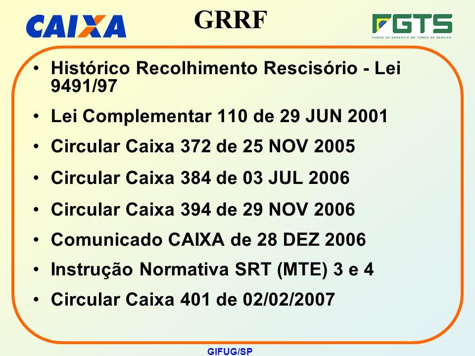 GRRF GIFUG/SP Histórico Recolhimento Rescisório - Lei 9491/97 Lei Complementar 110 de 29 JUN 2001 Circular Caixa 372 de 25 NOV 2005 Circular Caixa 384
