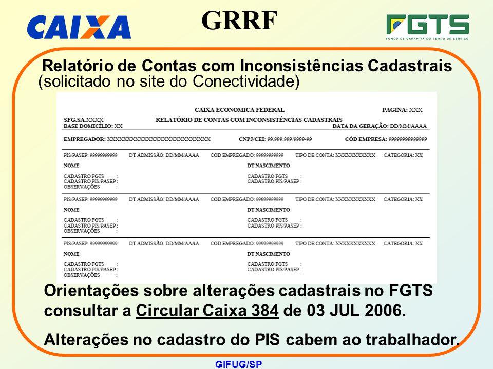GRRF GIFUG/SP Relatório de Contas com Inconsistências Cadastrais Orientações sobre alterações cadastrais no FGTS consultar a Circular Caixa 384 de 03
