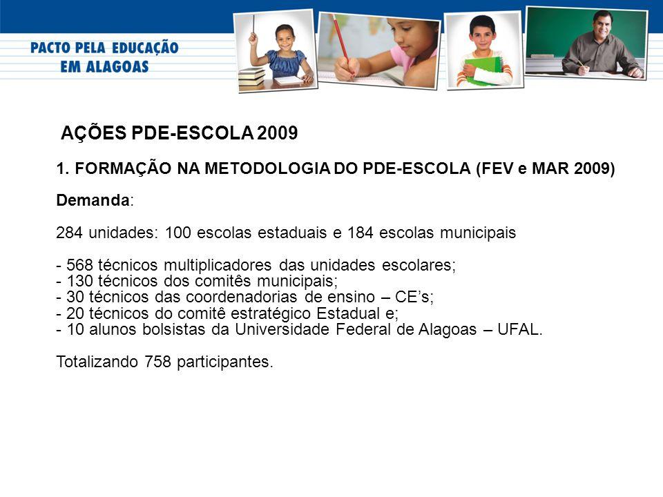 AÇÕES PDE-ESCOLA 2009 1. FORMAÇÃO NA METODOLOGIA DO PDE-ESCOLA (FEV e MAR 2009) Demanda: 284 unidades: 100 escolas estaduais e 184 escolas municipais